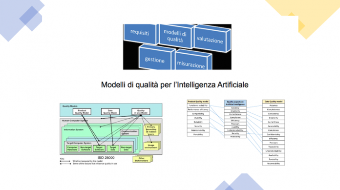 Modelli di qualità per l'Intelligenza Artificiale