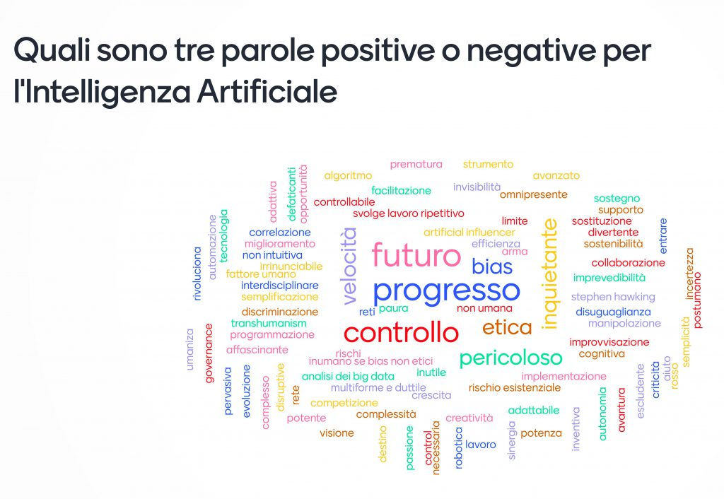 Quali sono tre parole positive o negative per Intelligenza Artificiale