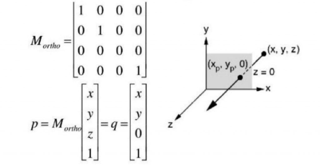 Figura 3 Matrice canonica di proiezione parallela ortogonale [PAOL]