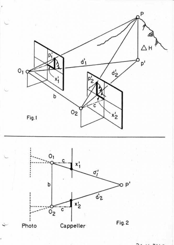 Figura 6 Il calcolo della profondità a partire da 2 immagini [WIK2]