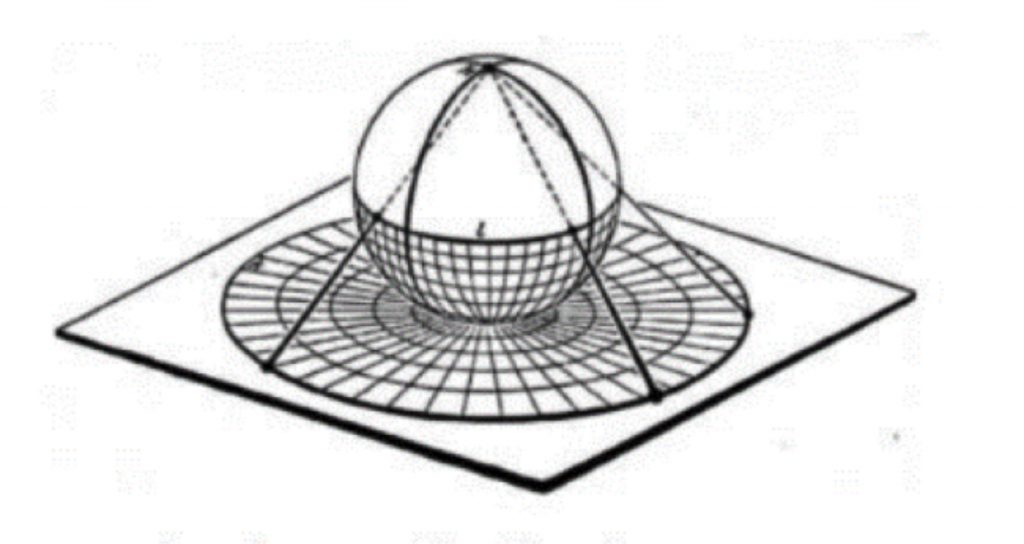 Figura 2 Proiezione cartografica